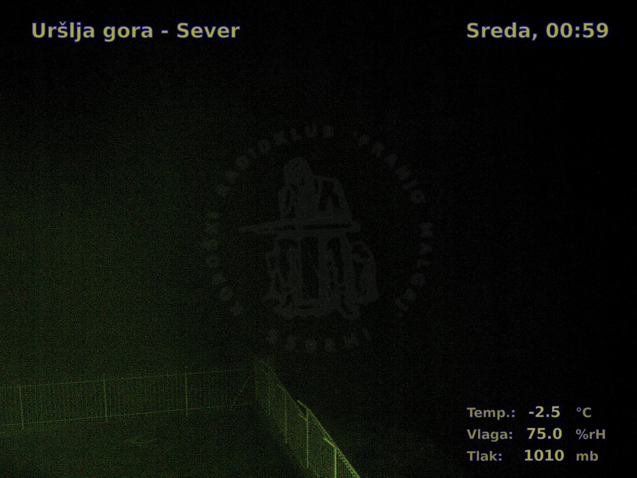 Uršlja gora-Sever, 00:00