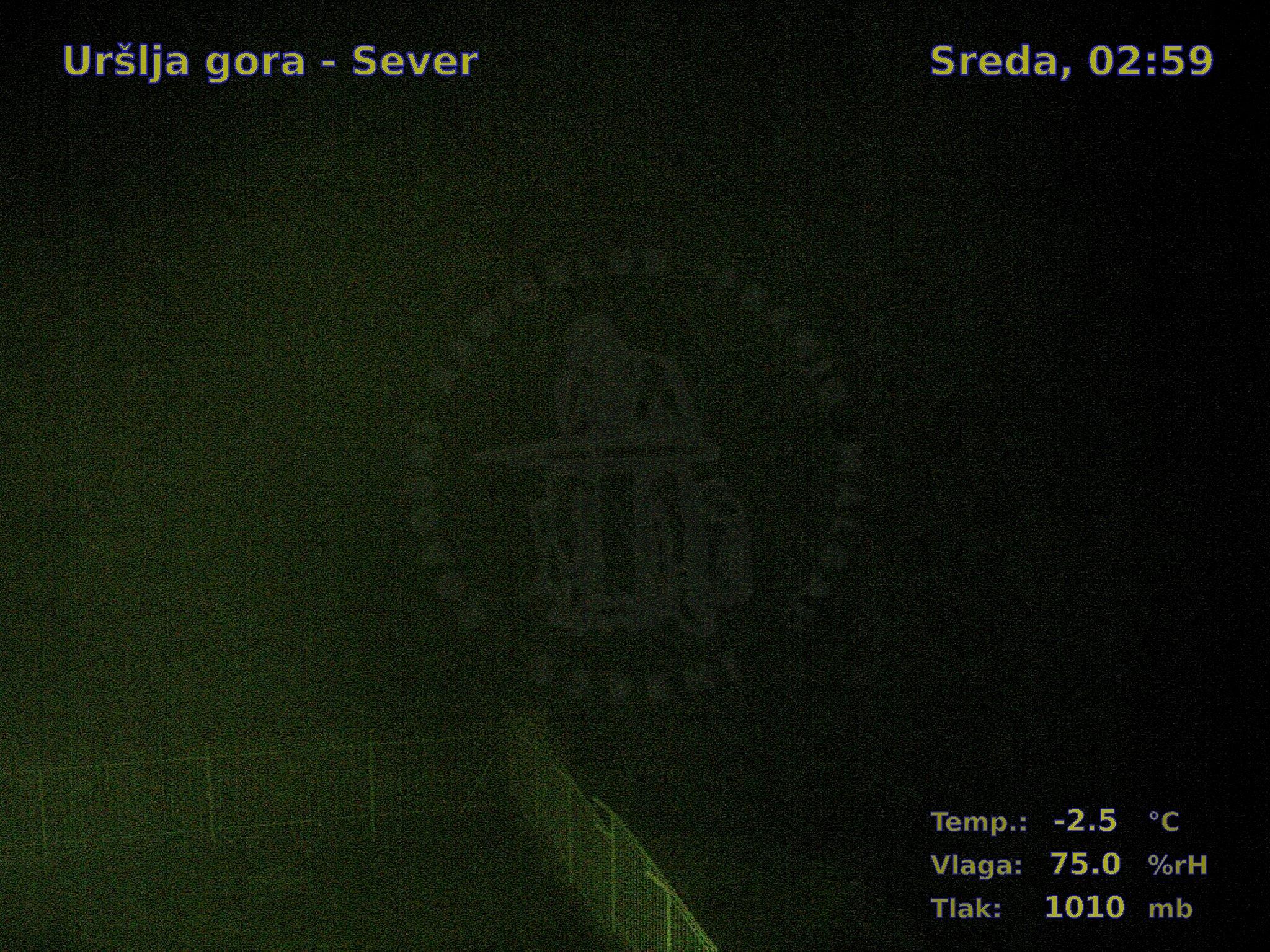 Uršlja gora-Sever, 02:00