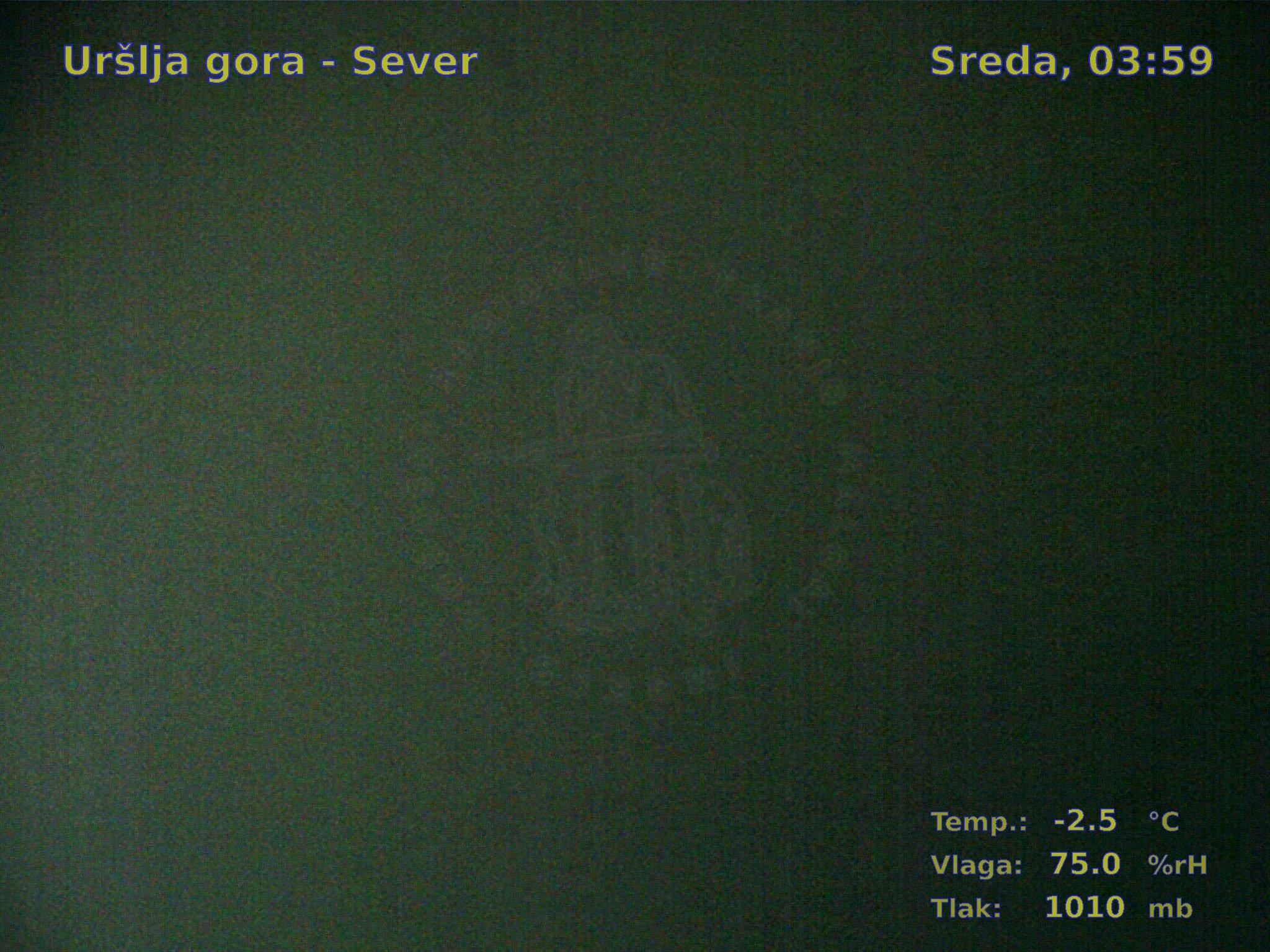 Uršlja gora-Sever, 03:00
