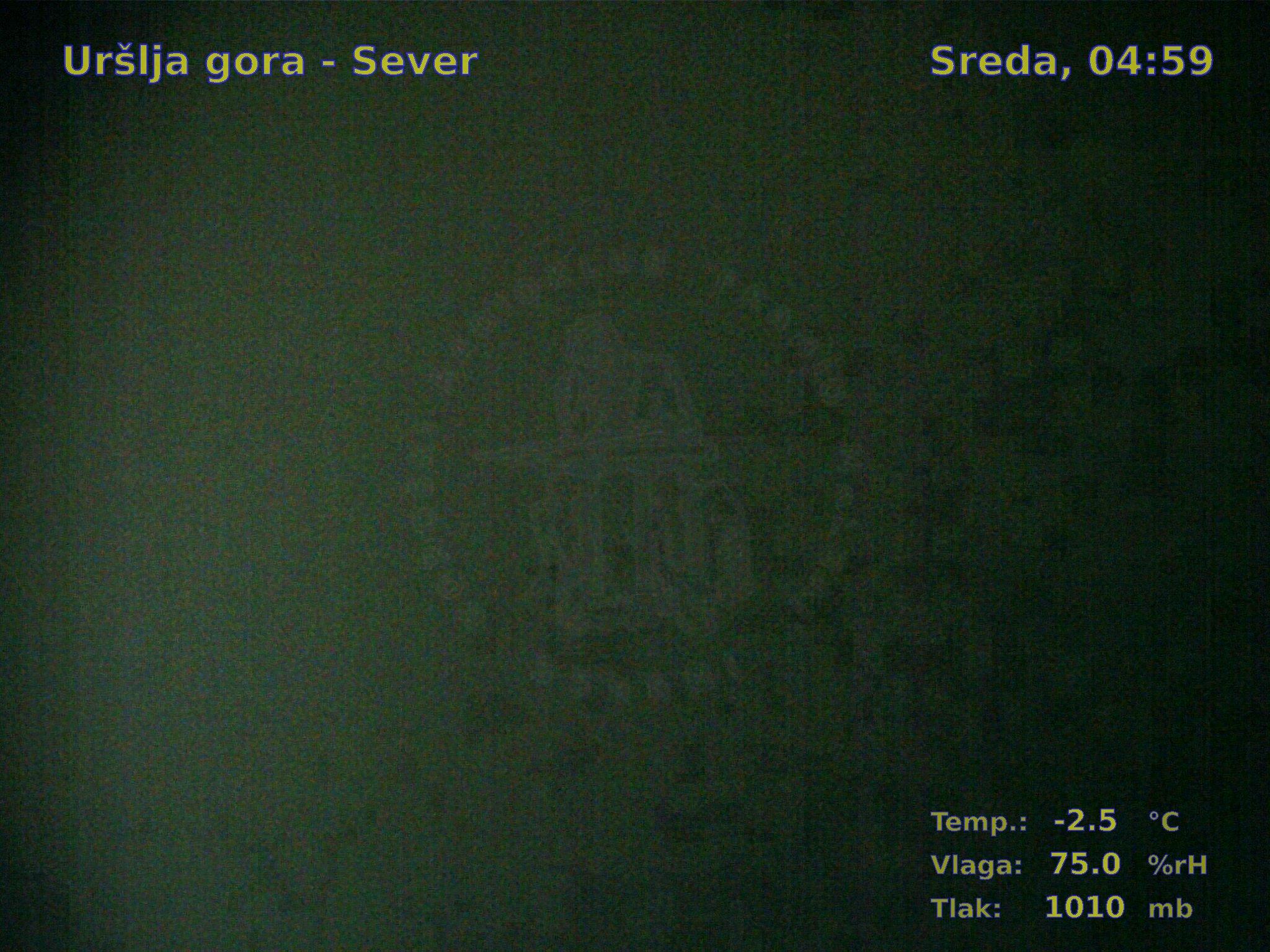 Uršlja gora-Sever, 04:00