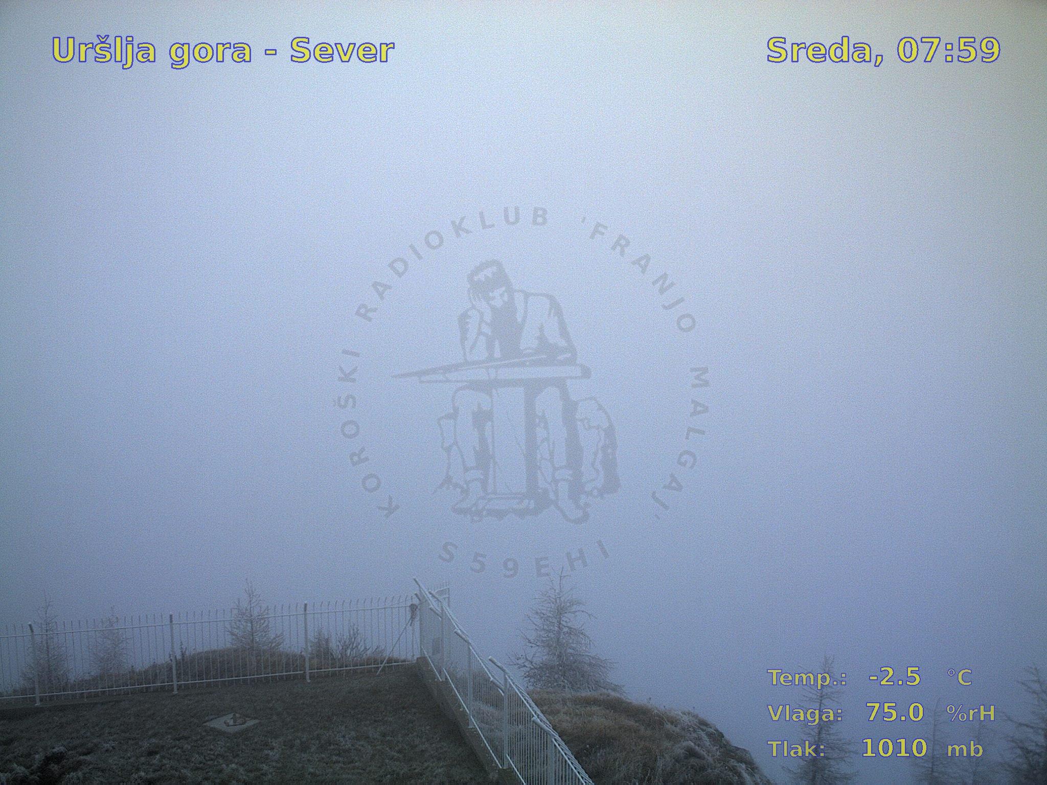 Uršlja gora-Sever, 07:00