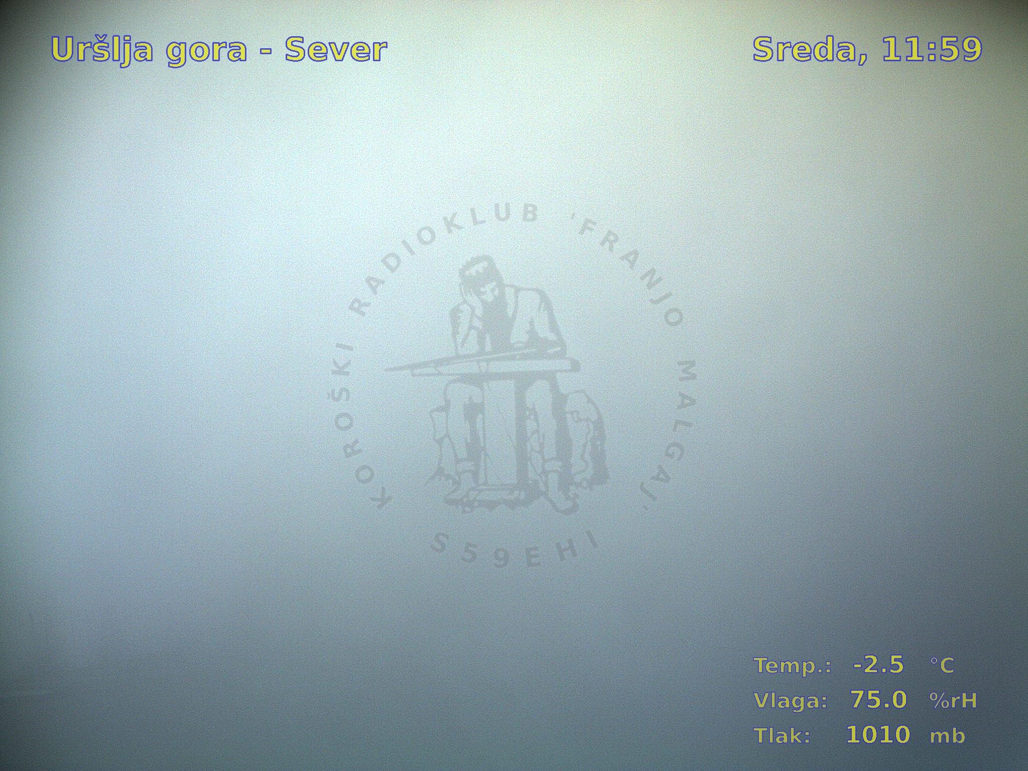 Uršlja gora-Sever, 11:00