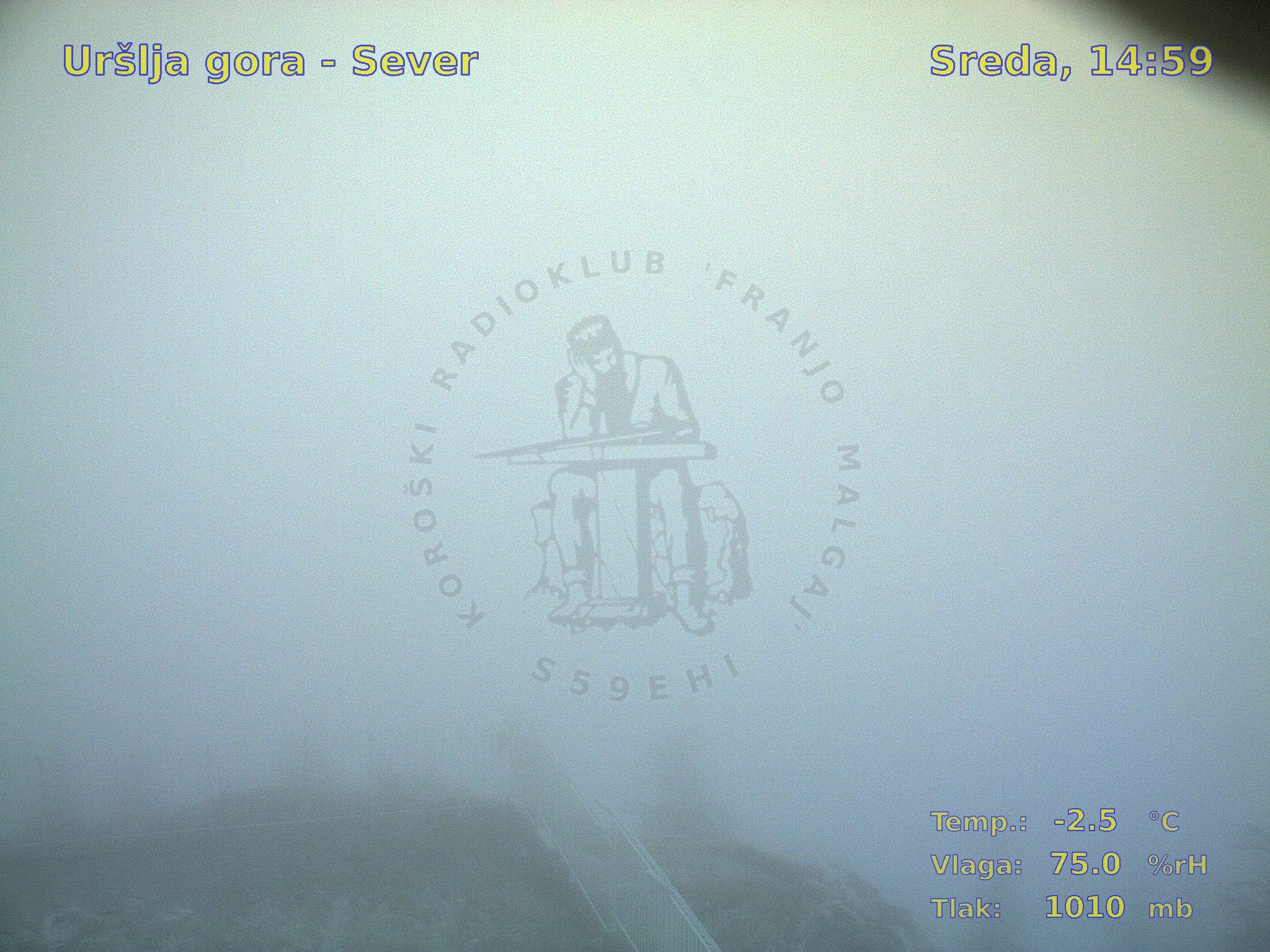 Uršlja gora-Sever, 14:00