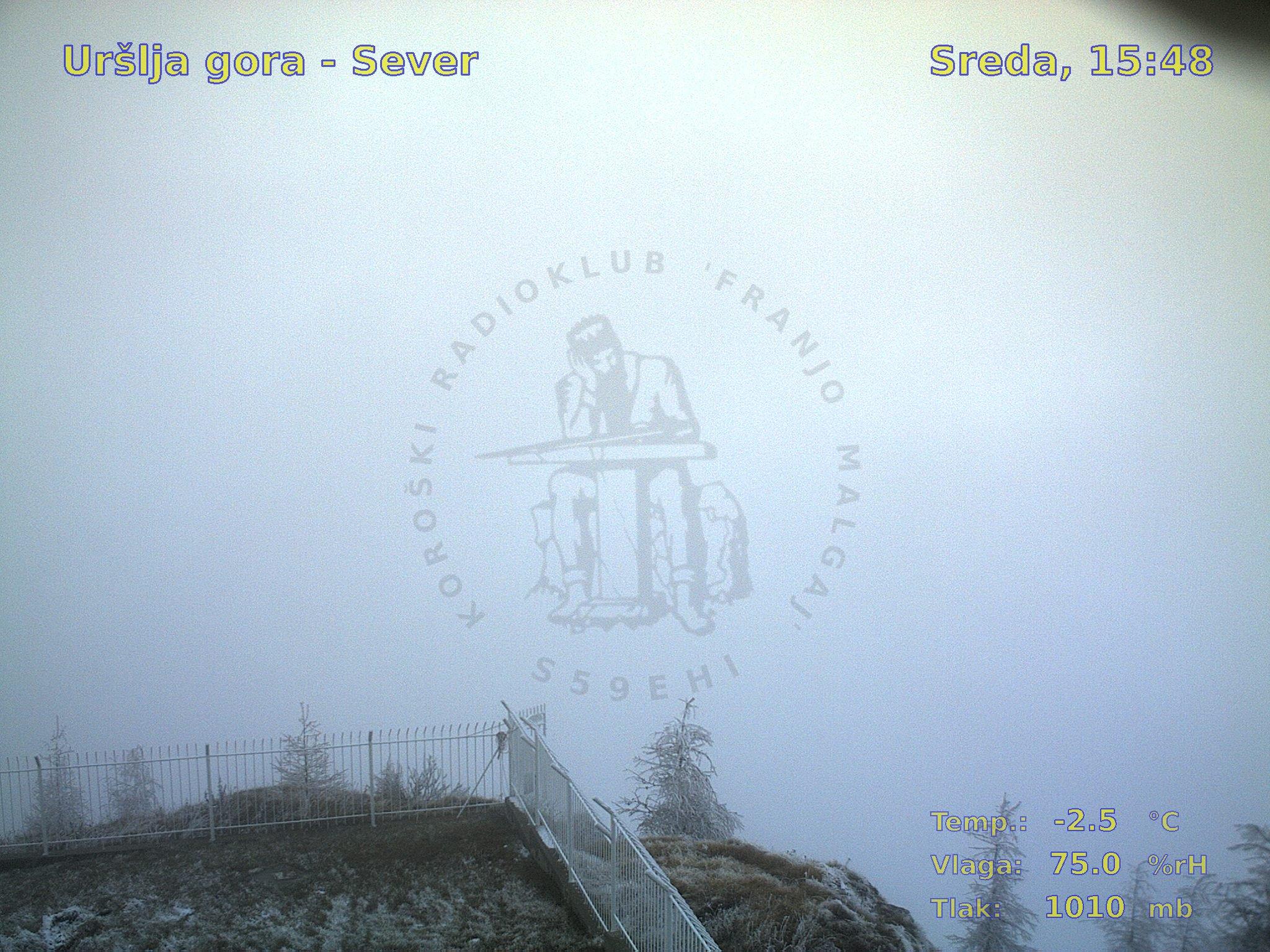 Uršlja gora-Sever, 15:00