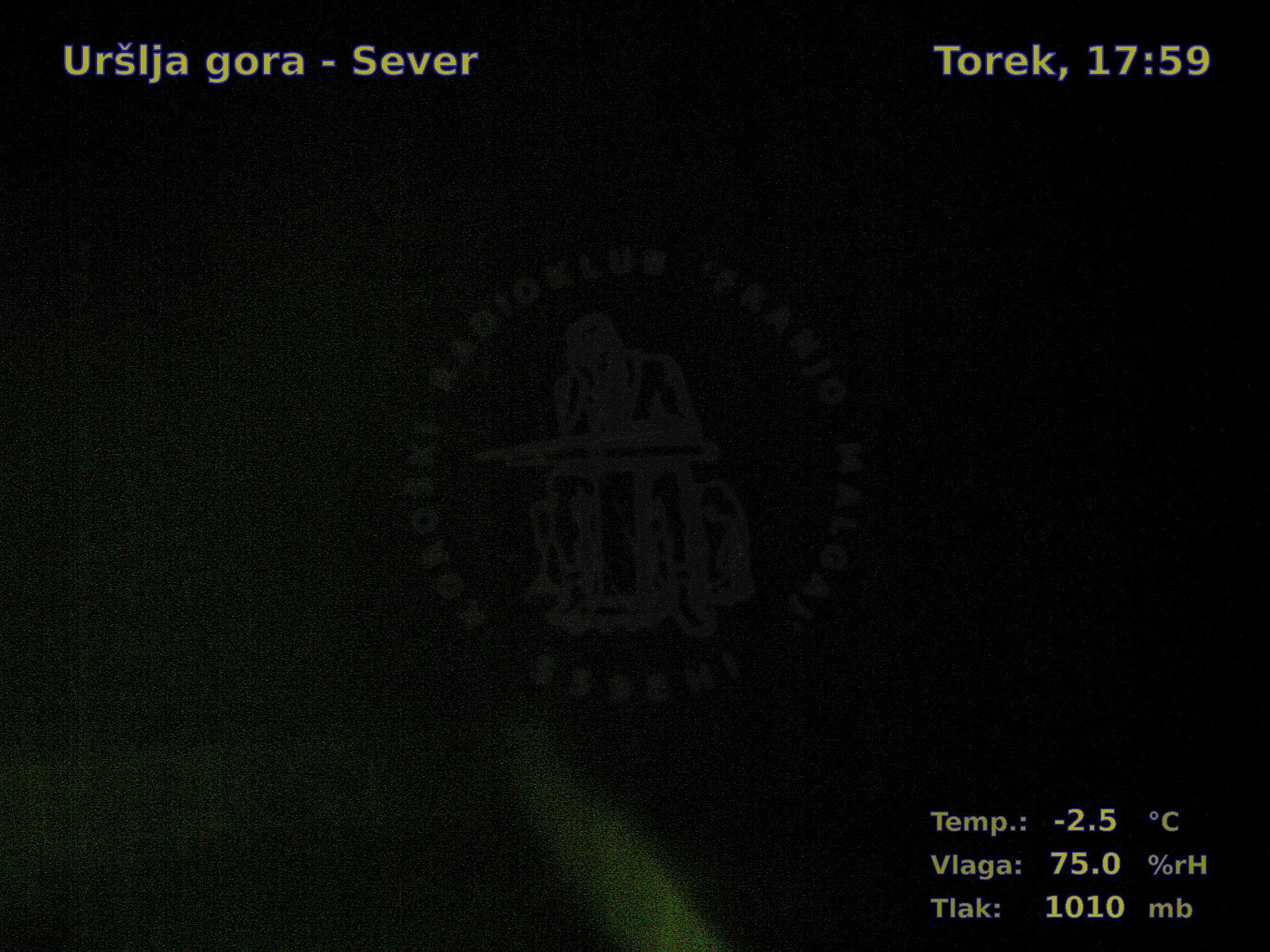 Uršlja gora-Sever, 17:00