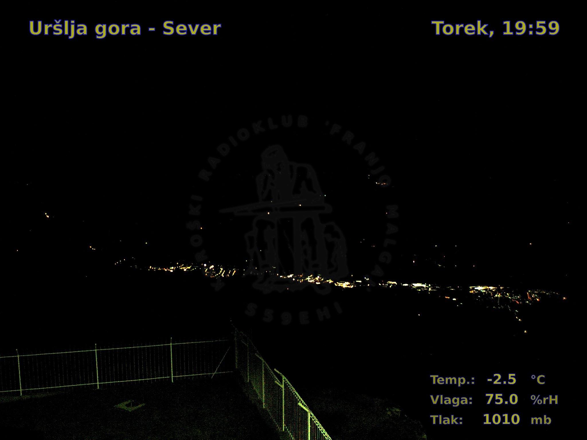 Uršlja gora-Sever, 19:00