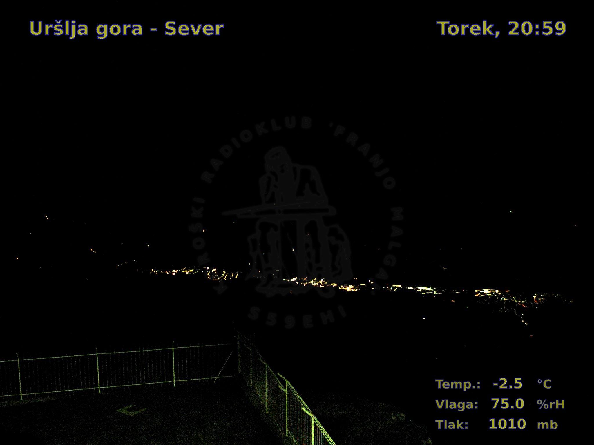 Uršlja gora-Sever, 20:00